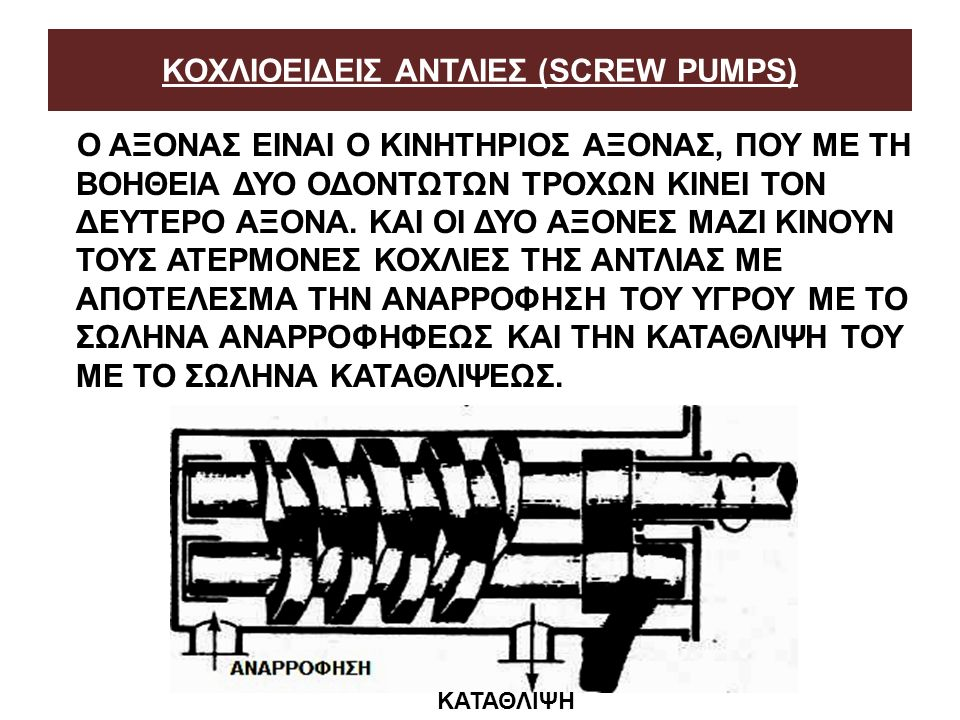 ΚΟΧΛΙΟΕΙΔΕΙΣ ΑΝΤΛΙΕΣ (SCREW PUMPS)