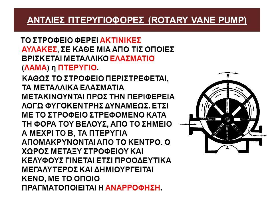 ΑΝΤΛΙΕΣ ΠΤΕΡΥΓΙΟΦΟΡΕΣ (ROTARY VANE PUMP)