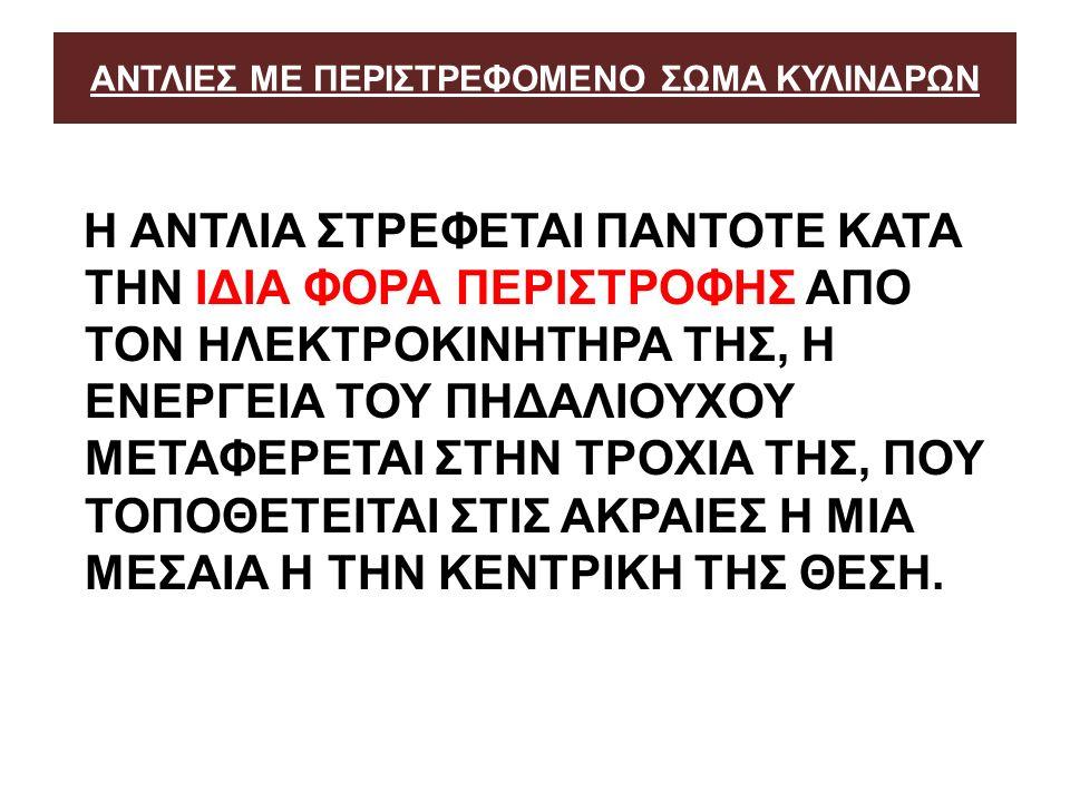 ΑΝΤΛΙΕΣ ΜΕ ΠΕΡΙΣΤΡΕΦΟΜΕΝΟ ΣΩΜΑ ΚΥΛΙΝΔΡΩΝ