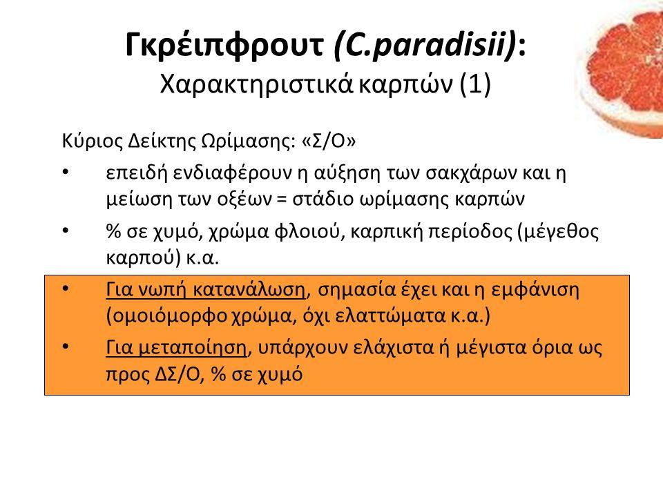 Γκρέιπφρουτ (C.paradisii): Χαρακτηριστικά καρπών (1)