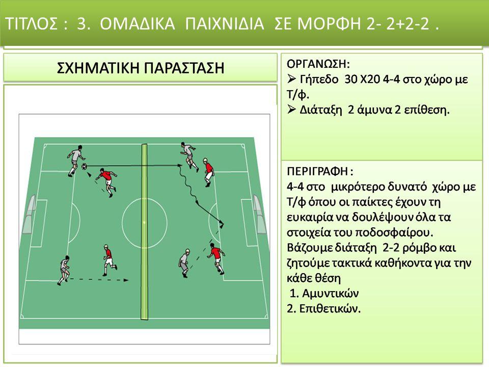 ΤΙΤΛΟΣ : 3. ΟΜΑΔΙΚΑ ΠΑΙΧΝΙΔΙΑ ΣΕ ΜΟΡΦΗ 2- 2+2-2 .