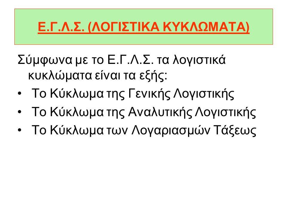Ε.Γ.Λ.Σ. (ΛΟΓΙΣΤΙΚΑ ΚΥΚΛΩΜΑΤΑ)