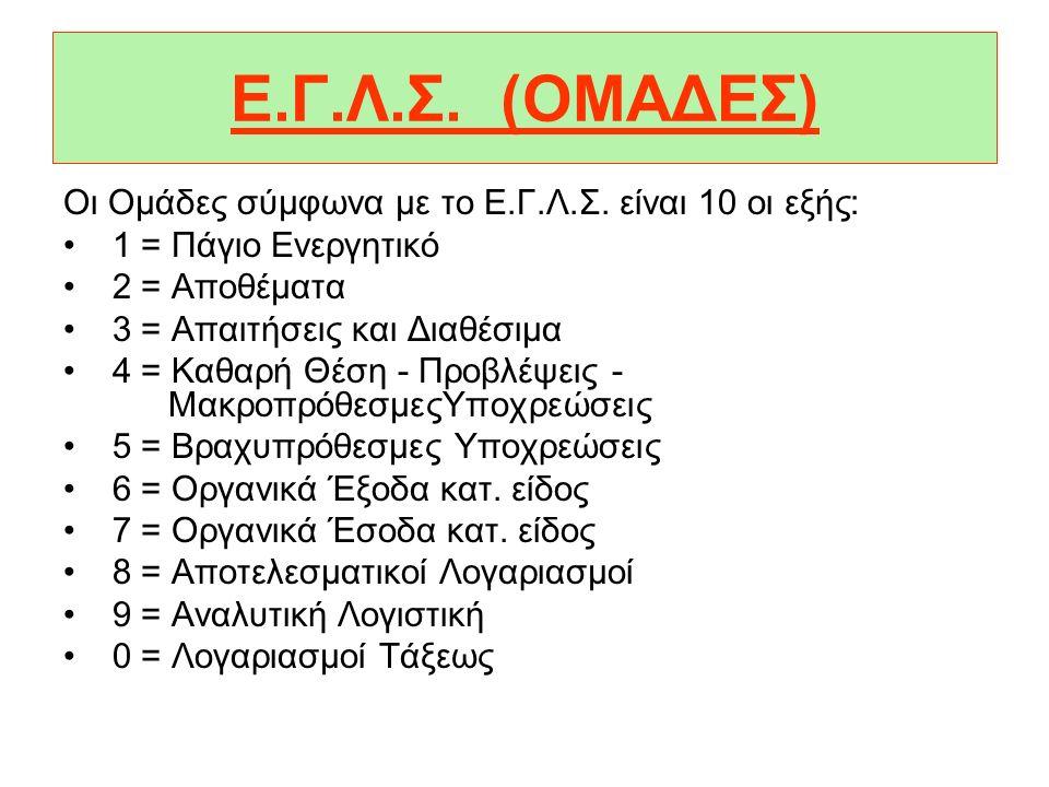 Ε.Γ.Λ.Σ. (ΟΜΑΔΕΣ) Οι Οµάδες σύµφωνα µε το Ε.Γ.Λ.Σ. είναι 10 οι εξής: