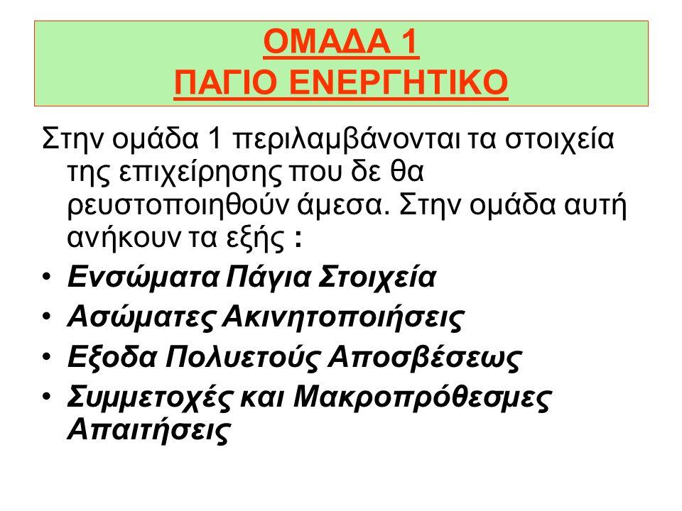 ΟΜΑΔΑ 1 ΠΑΓΙΟ ΕΝΕΡΓΗΤΙΚΟ