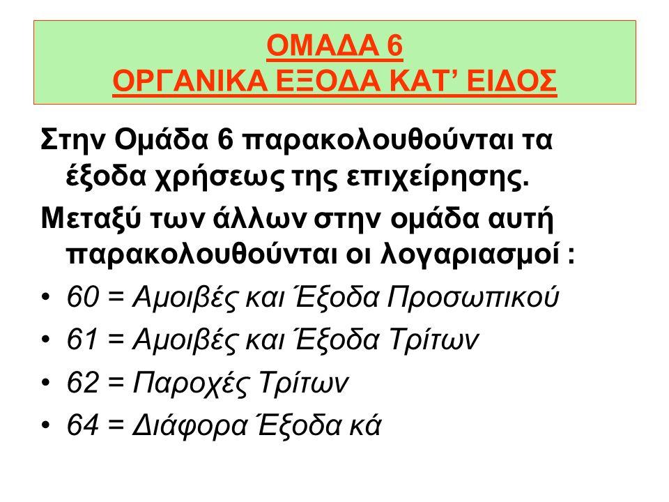 ΟΜΑΔΑ 6 ΟΡΓΑΝΙΚΑ ΕΞΟΔΑ ΚΑΤ' ΕΙΔΟΣ