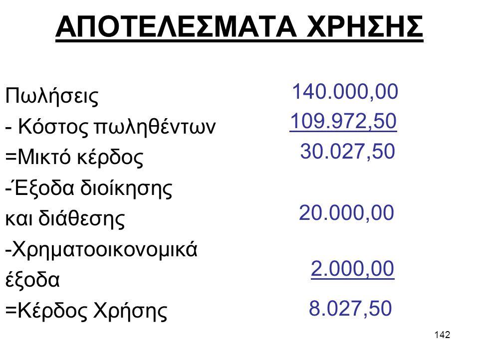 ΑΠΟΤΕΛΕΣΜΑΤΑ ΧΡΗΣΗΣ 140.000,00 Πωλήσεις - Κόστος πωληθέντων 109.972,50