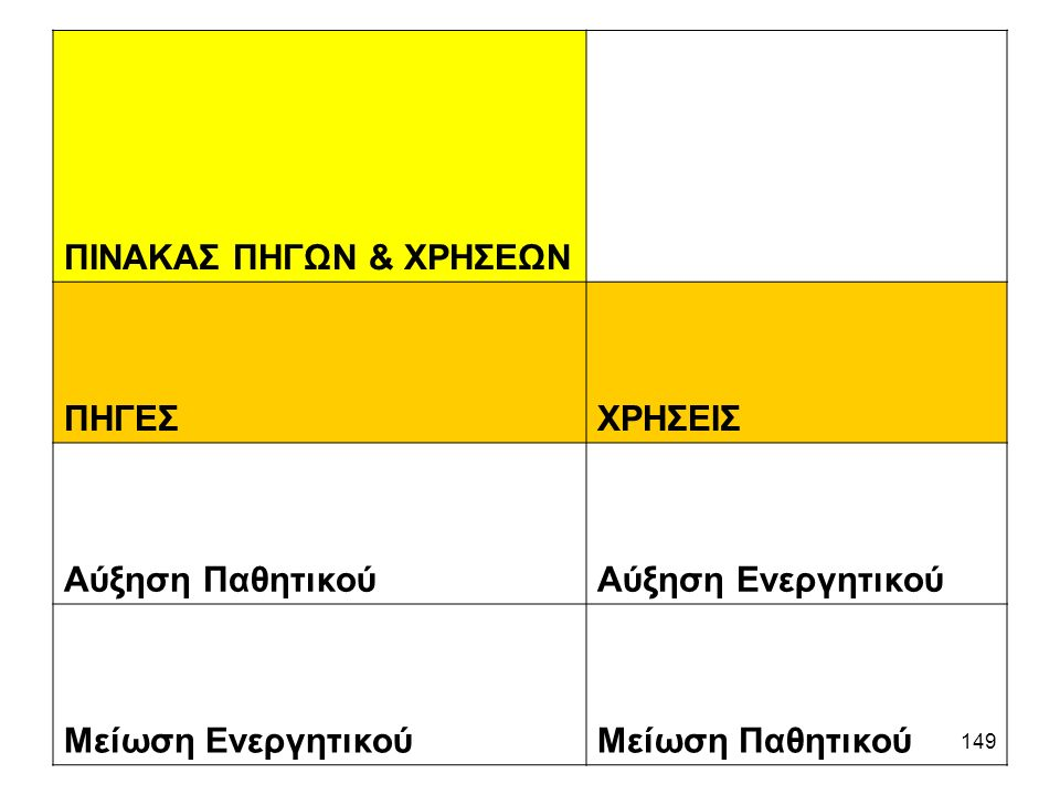 ΠΙΝΑΚΑΣ ΠΗΓΩΝ & ΧΡΗΣΕΩΝ