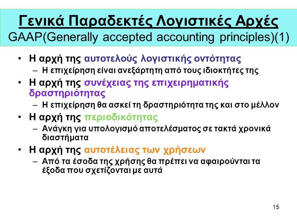 Γενικά Παραδεκτές Λογιστικές Αρχές GAAP(Generally accepted accounting principles)(1)