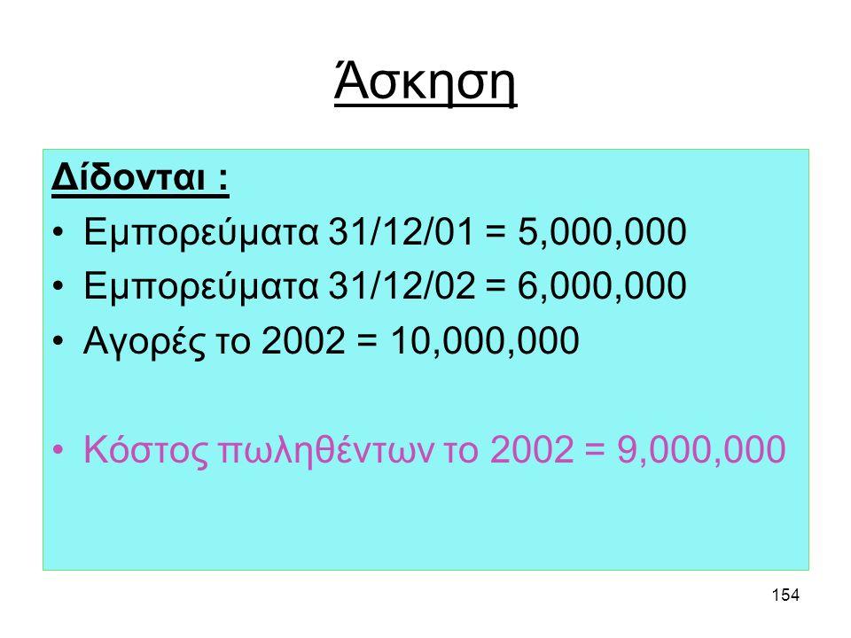 Άσκηση Δίδονται : Εμπορεύματα 31/12/01 = 5,000,000