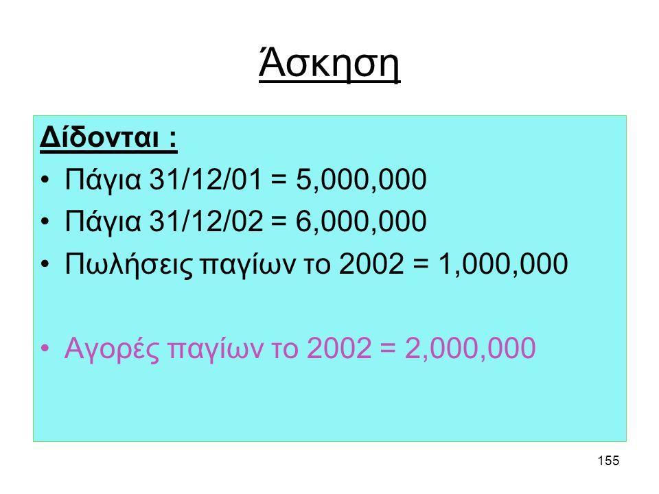 Άσκηση Δίδονται : Πάγια 31/12/01 = 5,000,000