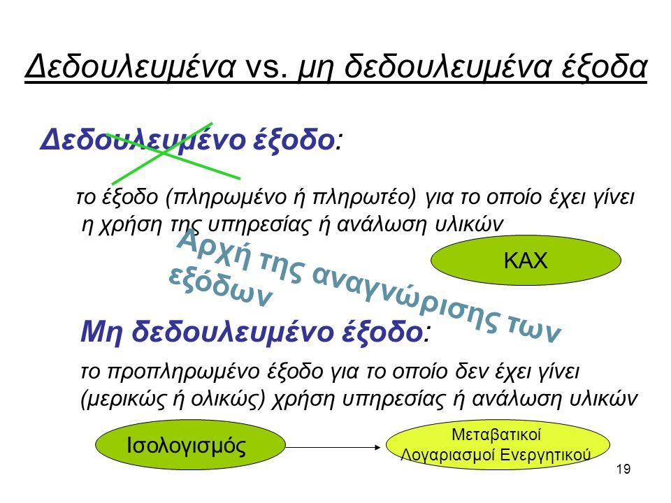 Δεδουλευμένα vs. μη δεδουλευμένα έξοδα