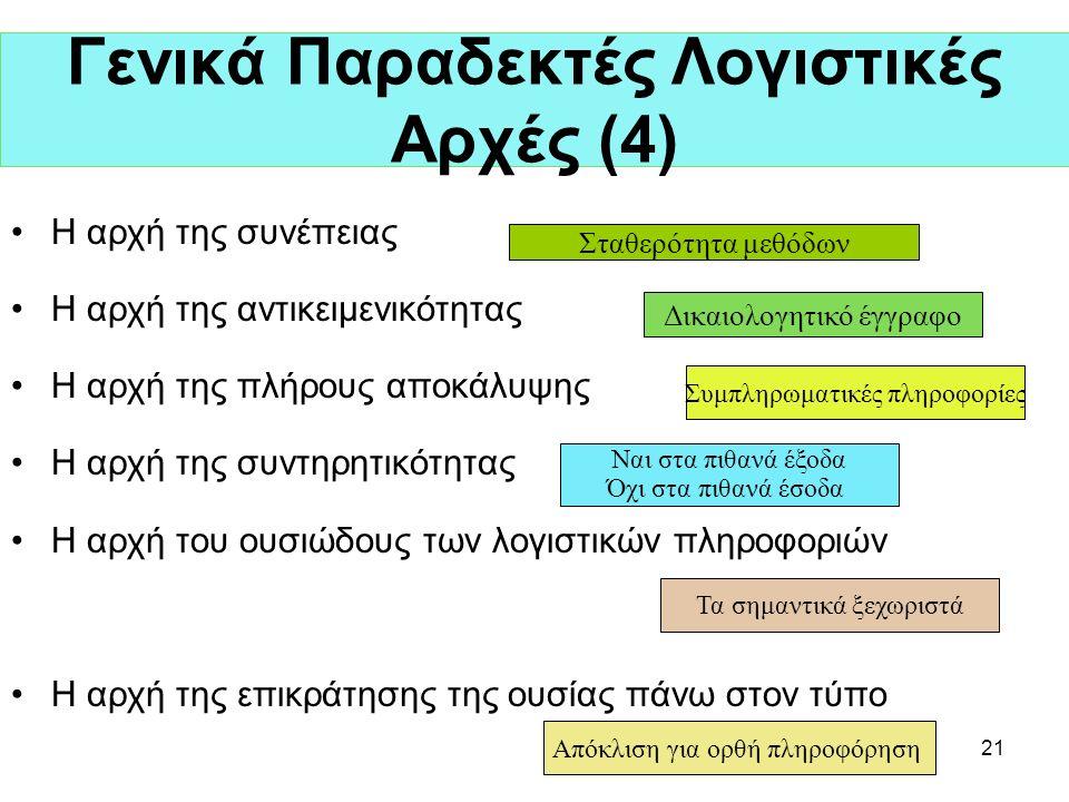 Γενικά Παραδεκτές Λογιστικές Αρχές (4)
