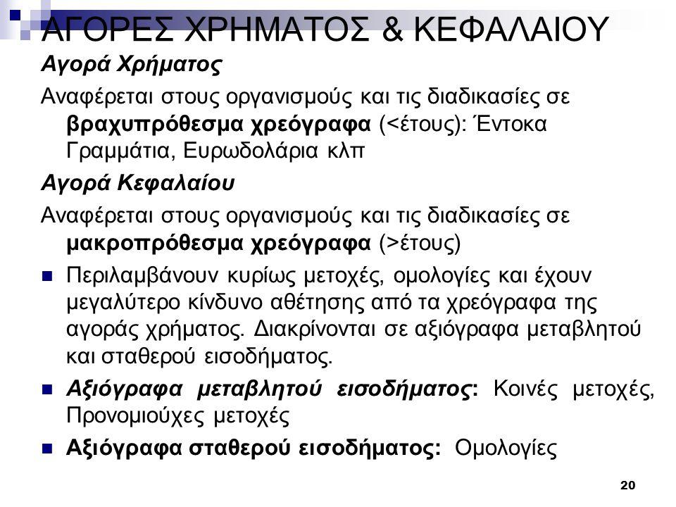 ΑΓΟΡΕΣ ΧΡΗΜΑΤΟΣ & ΚΕΦΑΛΑΙΟΥ