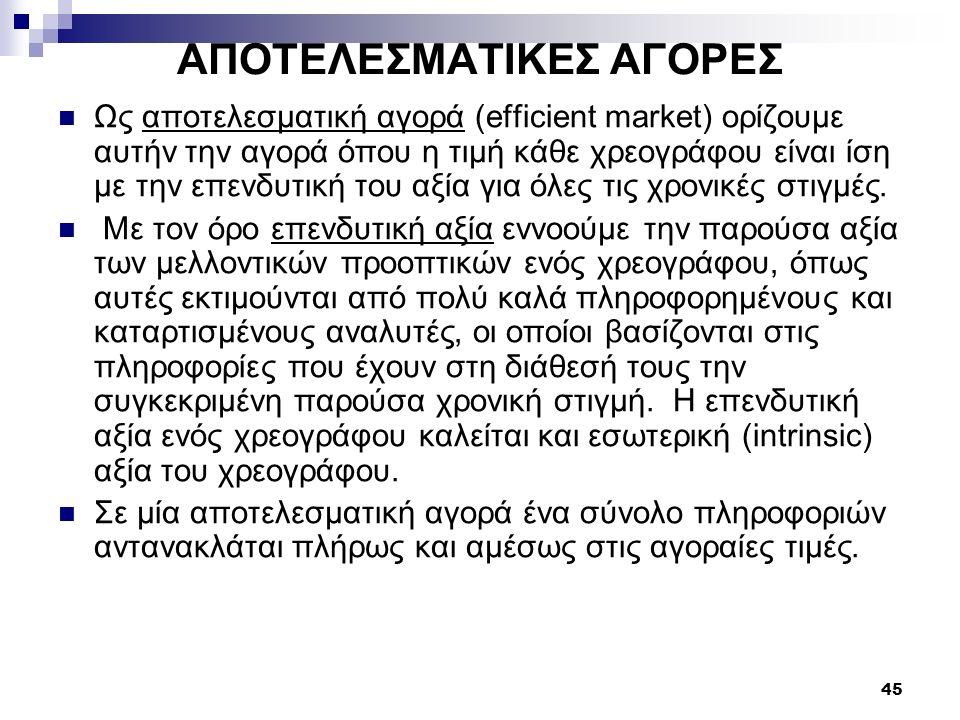 ΑΠΟΤΕΛΕΣΜΑΤΙΚΕΣ ΑΓΟΡΕΣ