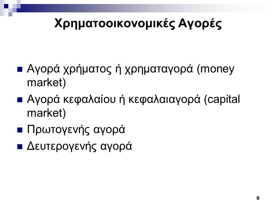Χρηματοοικονομικές Αγορές