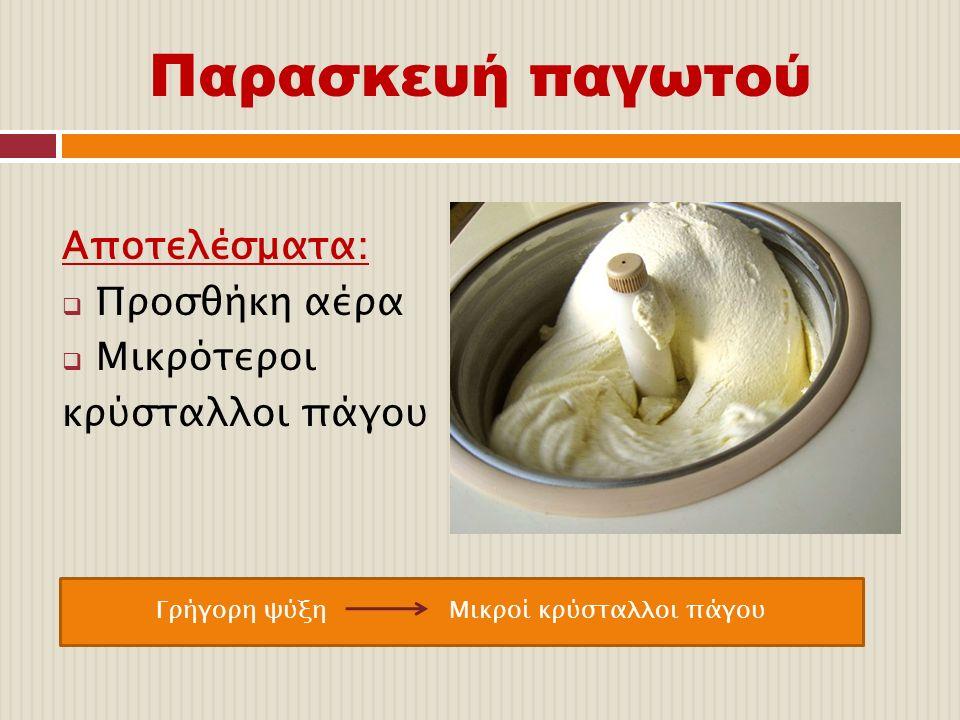 Γρήγορη ψύξη Μικροί κρύσταλλοι πάγου