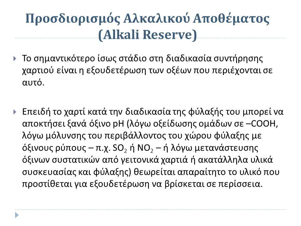 Προσδιορισμός Αλκαλικού Αποθέματος (Alkali Reserve)