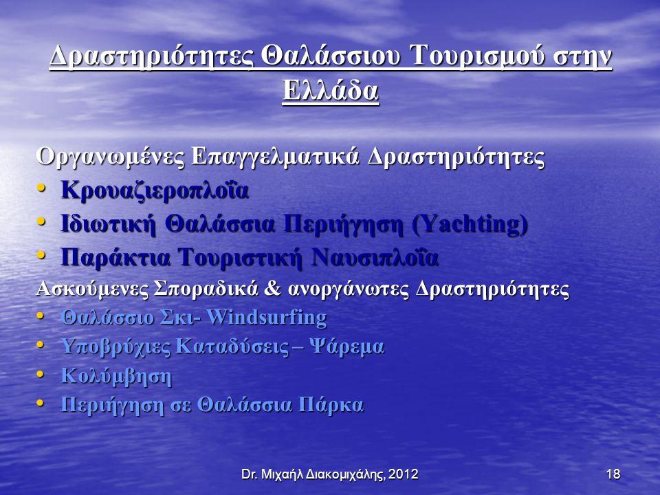 Δραστηριότητες Θαλάσσιου Τουρισμού στην Ελλάδα
