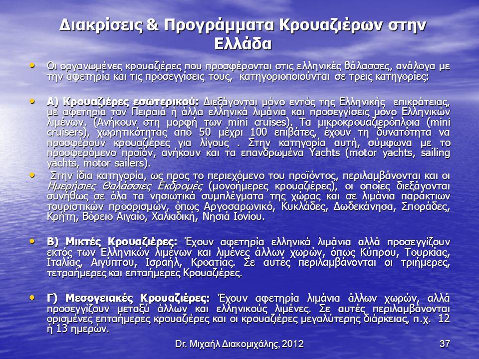 Διακρίσεις & Προγράμματα Κρουαζιέρων στην Ελλάδα