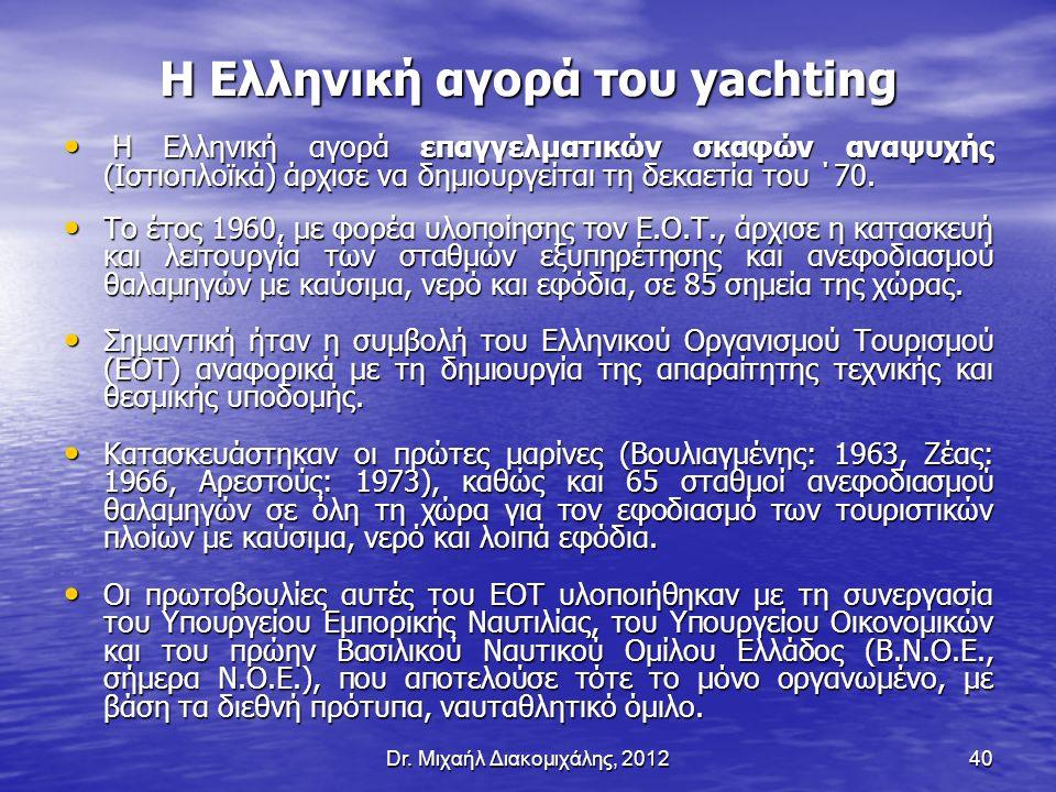 Η Ελληνική αγορά του yachting