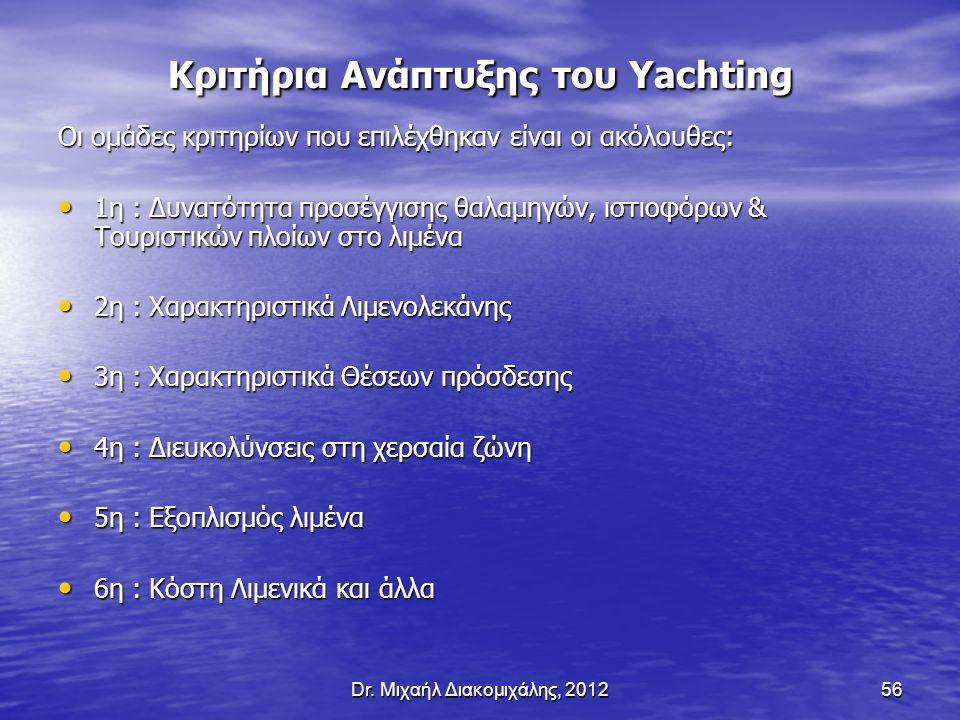 Κριτήρια Ανάπτυξης του Yachting