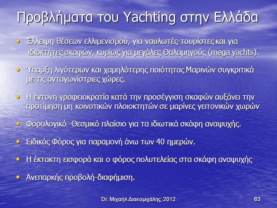 Προβλήματα του Yachting στην Ελλάδα