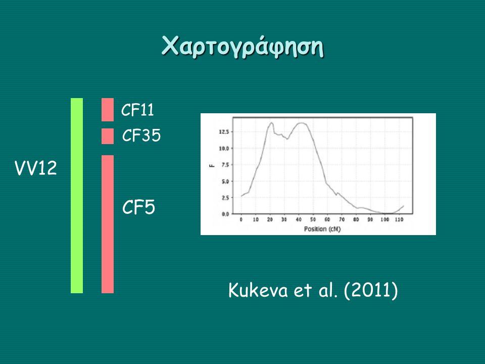 Χαρτογράφηση VV12 CF11 CF35 CF5 Kukeva et al. (2011)
