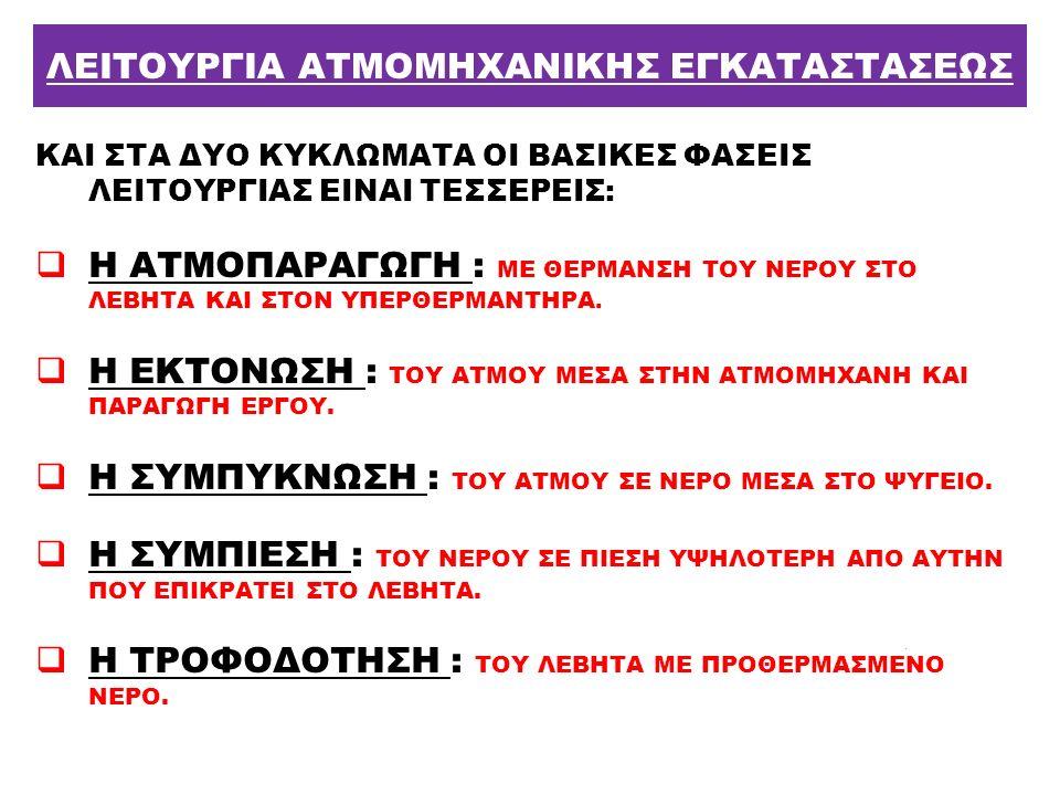 ΛΕΙΤΟΥΡΓΙΑ ΑΤΜΟΜΗΧΑΝΙΚΗΣ ΕΓΚΑΤΑΣΤΑΣΕΩΣ