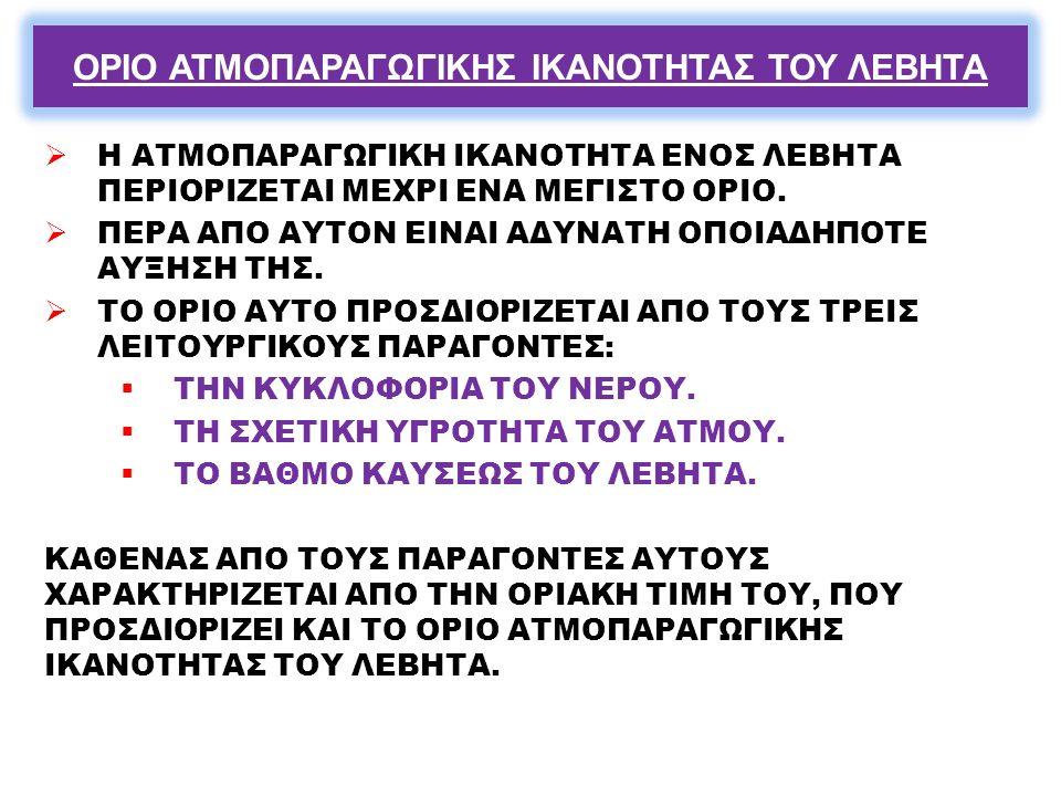 ΟΡΙΟ ΑΤΜΟΠΑΡΑΓΩΓΙΚΗΣ ΙΚΑΝΟΤΗΤΑΣ ΤΟΥ ΛΕΒΗΤΑ