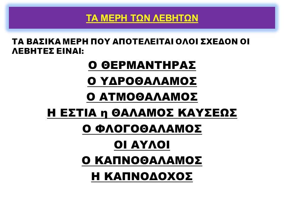 Η ΕΣΤΙΑ η ΘΑΛΑΜΟΣ ΚΑΥΣΕΩΣ