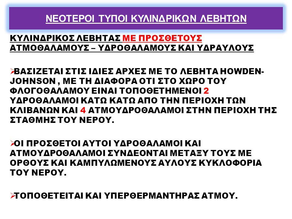 ΝΕΟΤΕΡΟΙ ΤΥΠΟΙ ΚΥΛΙΝΔΡΙΚΩΝ ΛΕΒΗΤΩΝ
