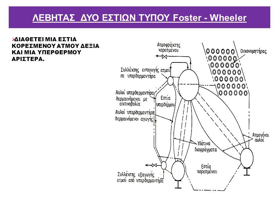 ΛΕΒΗΤΑΣ ΔΥΟ ΕΣΤΙΩΝ ΤΥΠΟΥ Foster - Wheeler