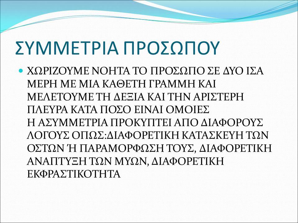 ΣΥΜΜΕΤΡΙΑ ΠΡΟΣΩΠΟΥ
