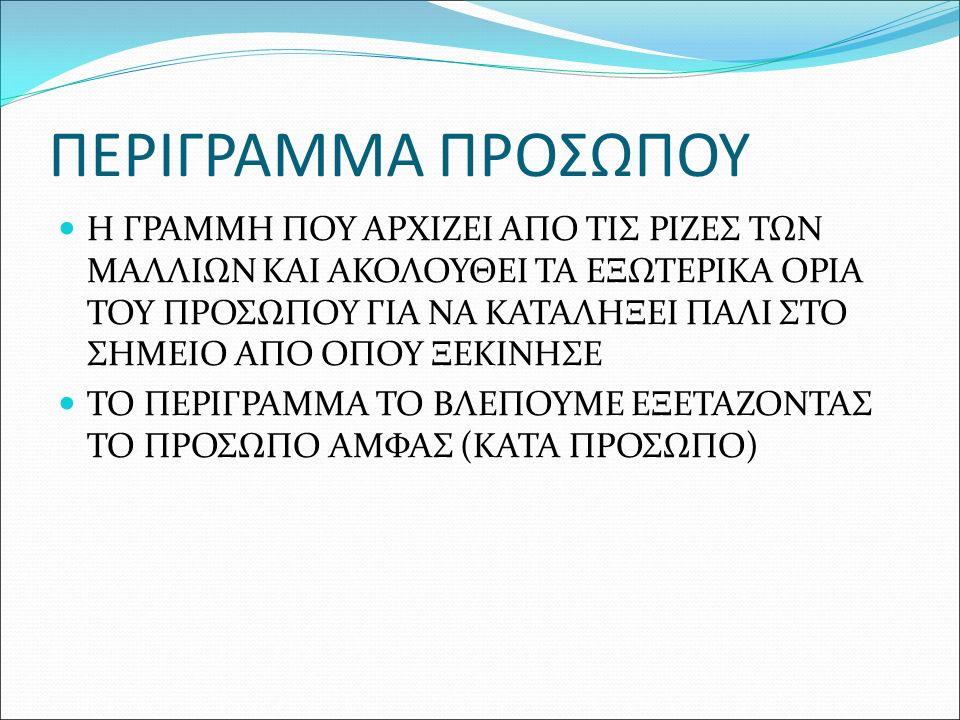 ΠΕΡΙΓΡΑΜΜΑ ΠΡΟΣΩΠΟΥ