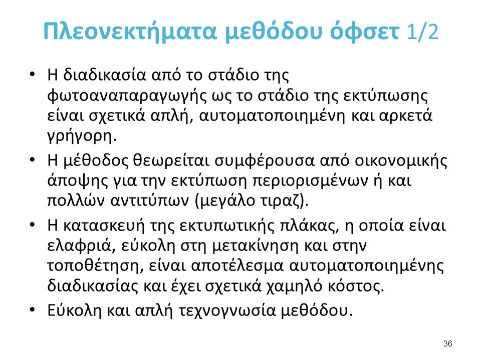 Πλεονεκτήματα μεθόδου όφσετ 2/2