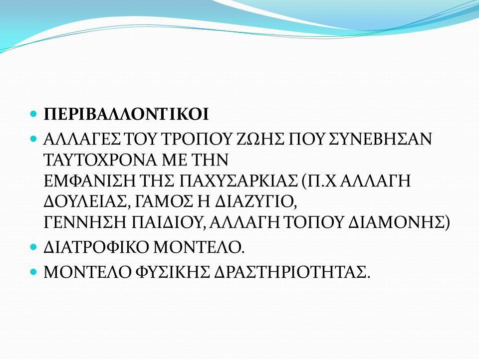 ΠΕΡΙΒΑΛΛΟΝΤΙΚΟΙ