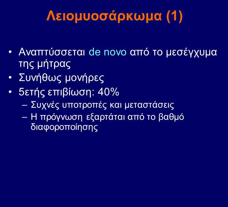 Λειομυοσάρκωμα (1) Αναπτύσσεται de novo από το μεσέγχυμα της μήτρας