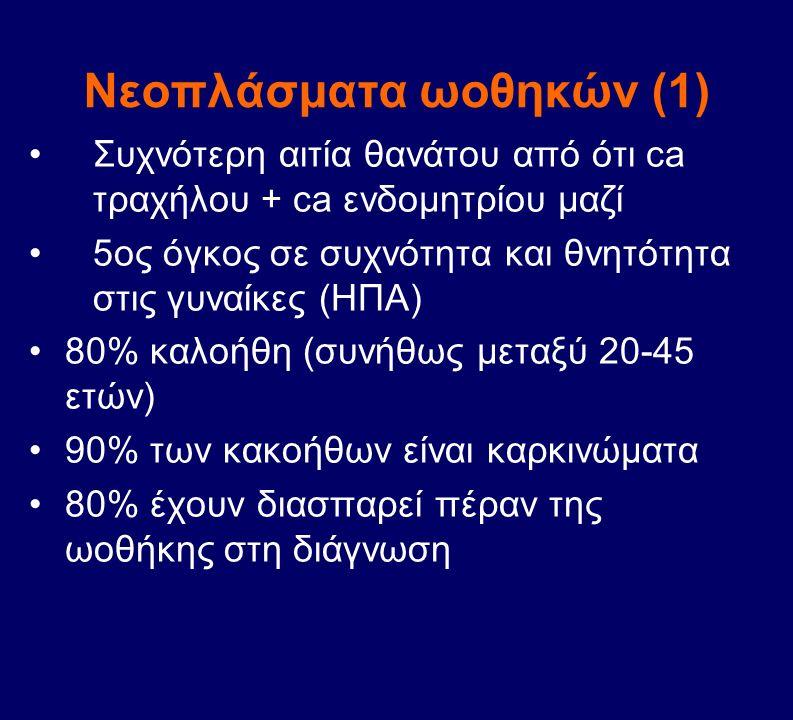 Νεοπλάσματα ωοθηκών (1)