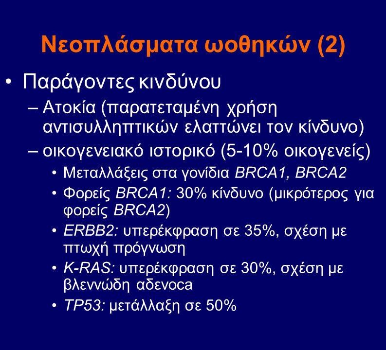 Νεοπλάσματα ωοθηκών (2)