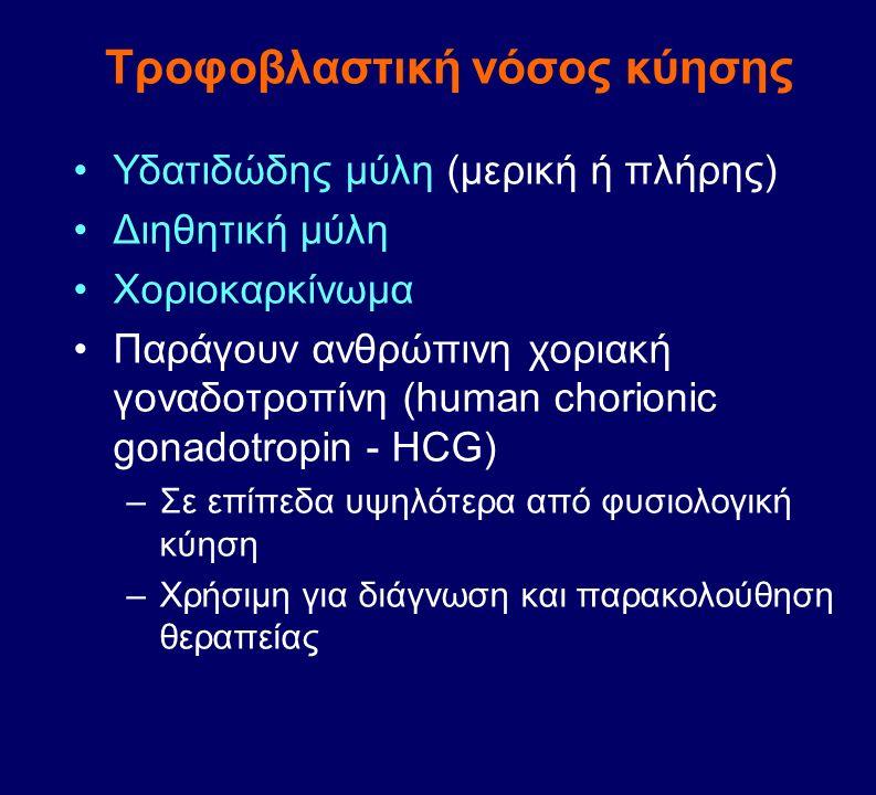 Τροφοβλαστική νόσος κύησης