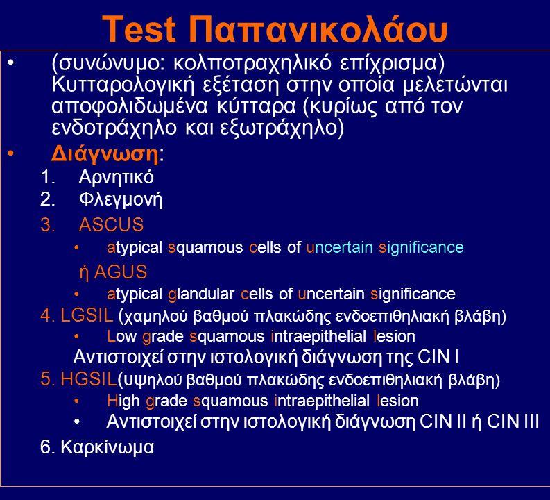 Test Παπανικολάου