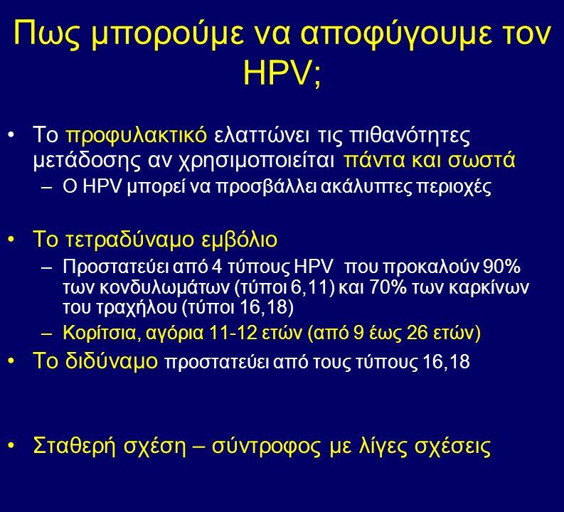 Πως μπορούμε να αποφύγουμε τον HPV;
