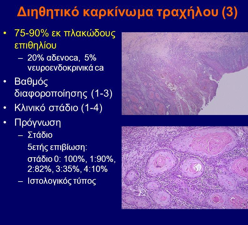 Διηθητικό καρκίνωμα τραχήλου (3)