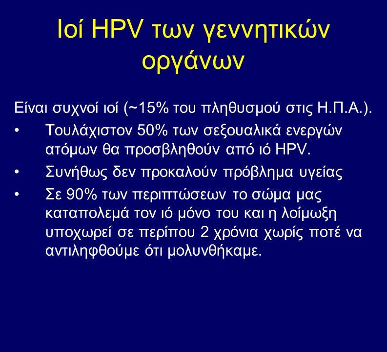 Ιοί HPV των γεννητικών οργάνων