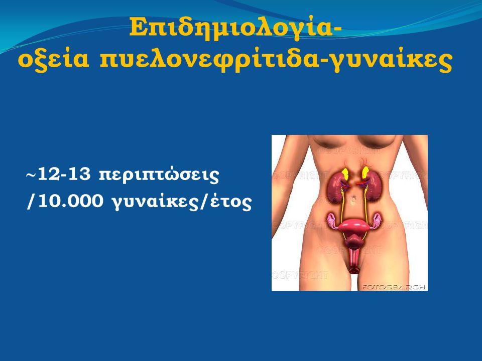 Επιδημιολογία- οξεία πυελονεφρίτιδα-γυναίκες