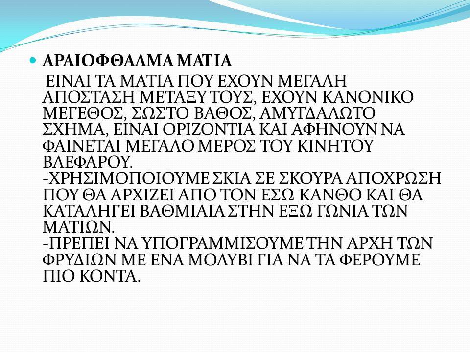 ΑΡΑΙΟΦΘΑΛΜΑ ΜΑΤΙΑ