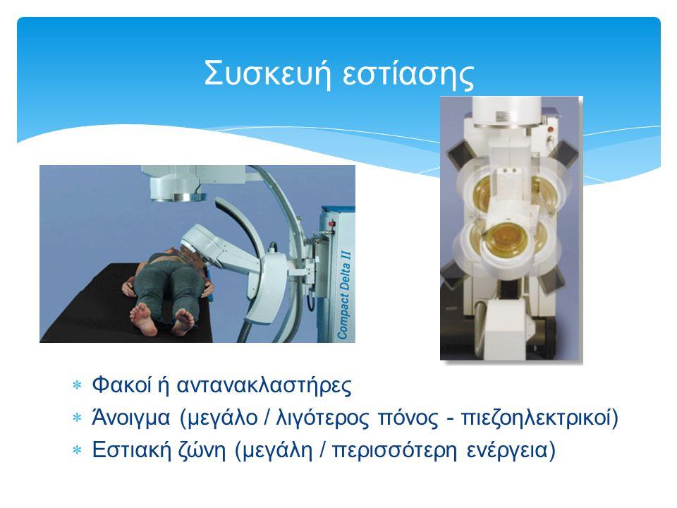 Συσκευή εστίασης Φακοί ή αντανακλαστήρες