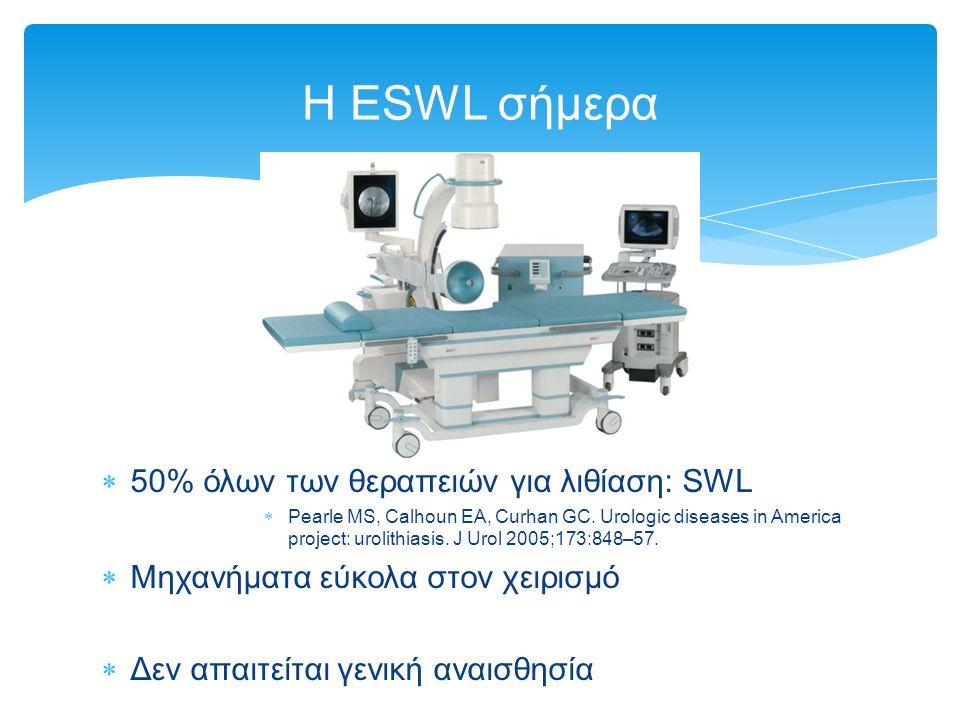 Η ESWL σήμερα 50% όλων των θεραπειών για λιθίαση: SWL