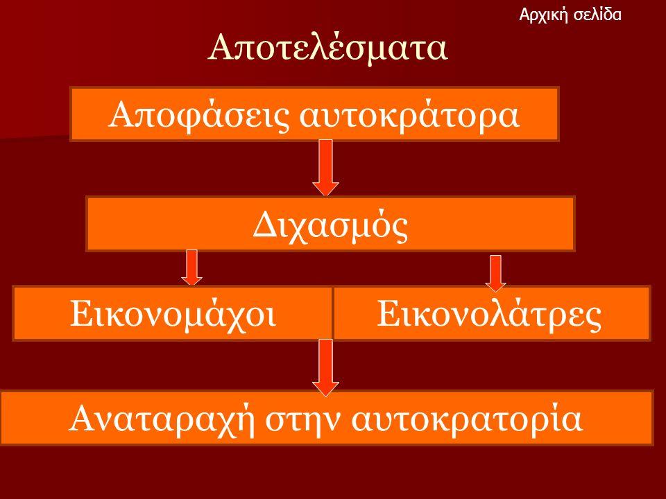 Αποφάσεις αυτοκράτορα