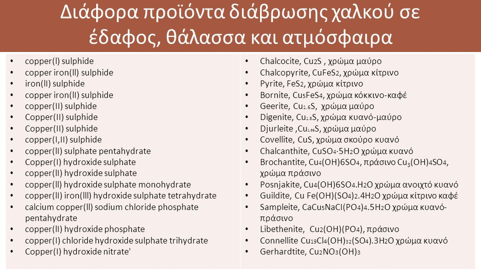 Διάφορα προϊόντα διάβρωσης χαλκού σε έδαφος, θάλασσα και ατμόσφαιρα